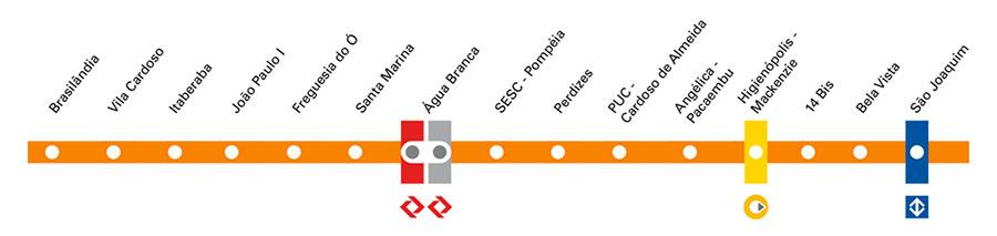 Diagrama da Linha 6 Laranja